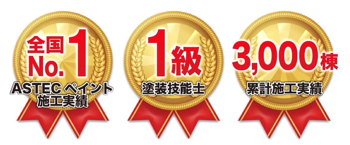 全国No.1 ASTESC施工実績。1級塗装技能士。累計施工実績3000棟。